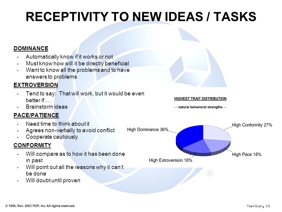 RECEPTIVITY TO NEW IDEAS / TASKS