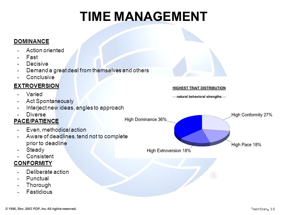 TIME MANAGEMENT DOMINANCE Action oriented Fast Decisive