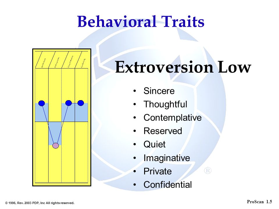 Extroversion Low Behavioral Traits Sincere Thoughtful Contemplative