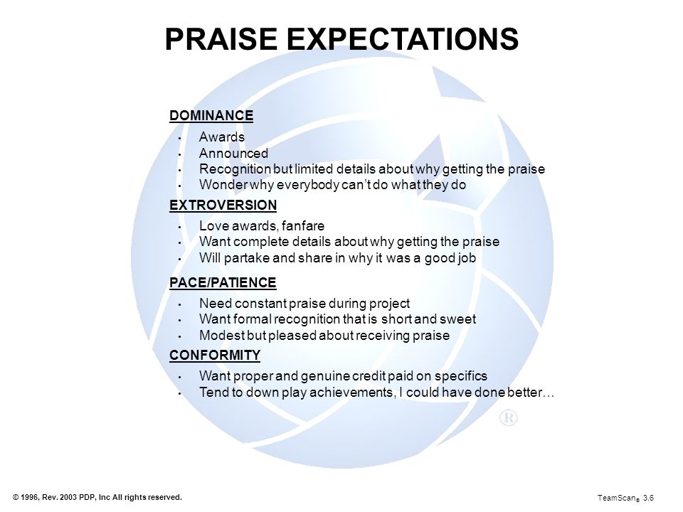 PRAISE EXPECTATIONS DOMINANCE Awards Announced