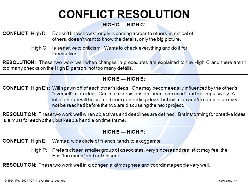 CONFLICT RESOLUTION HIGH D — HIGH C: