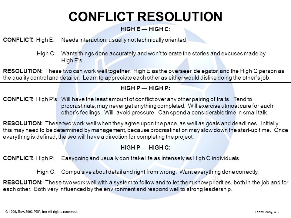 CONFLICT RESOLUTION HIGH E — HIGH C: