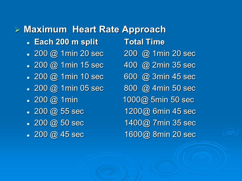 Maximum Heart Rate Approach