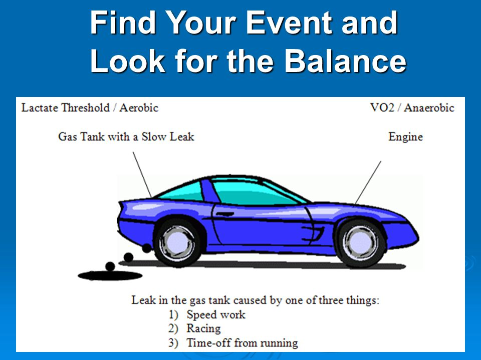 Find Your Event and Look for the Balance
