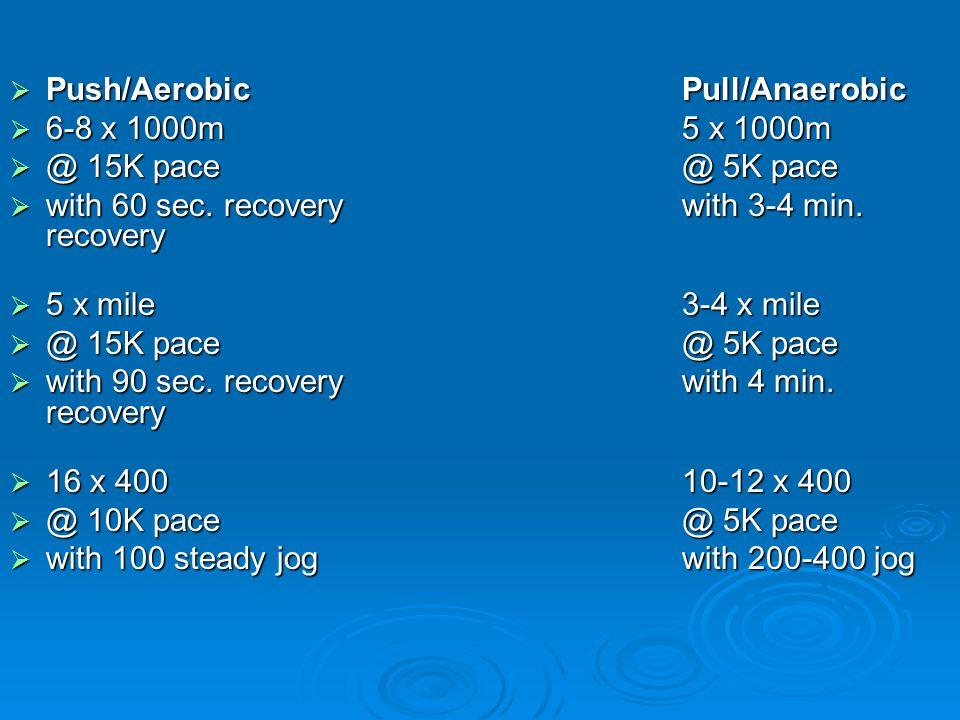 Push/Aerobic Pull/Anaerobic