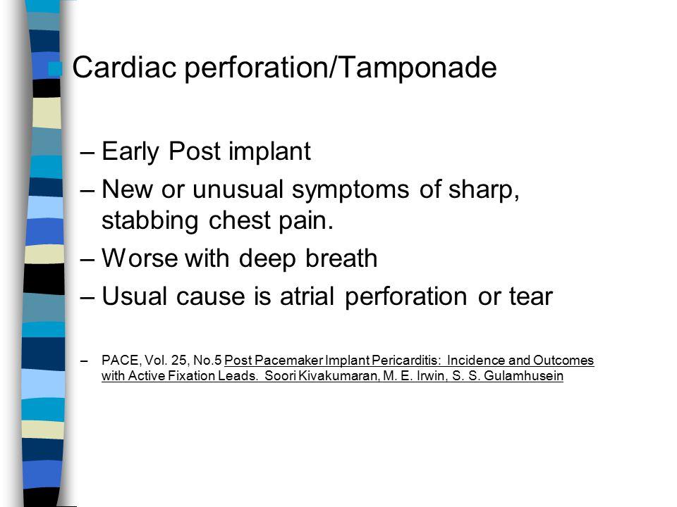 Cardiac perforation/Tamponade