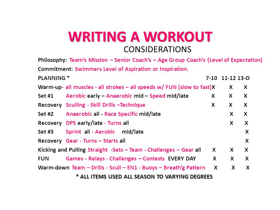 WRITING A WORKOUT CONSIDERATIONS