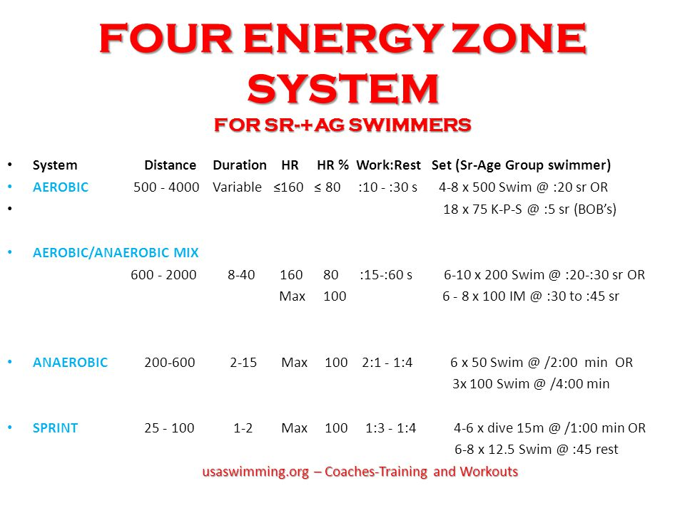 FOUR ENERGY ZONE SYSTEM FOR SR-+AG SWIMMERS
