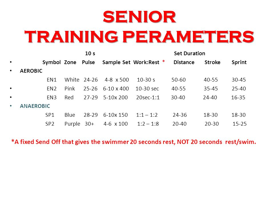SENIOR TRAINING PERAMETERS