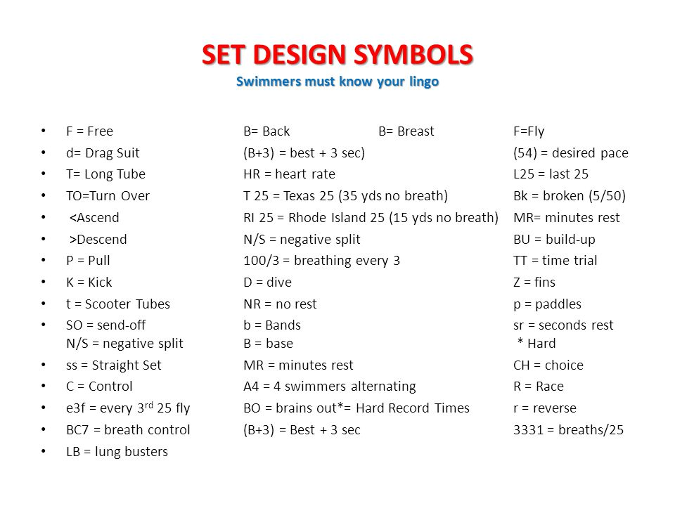 SET DESIGN SYMBOLS Swimmers must know your lingo
