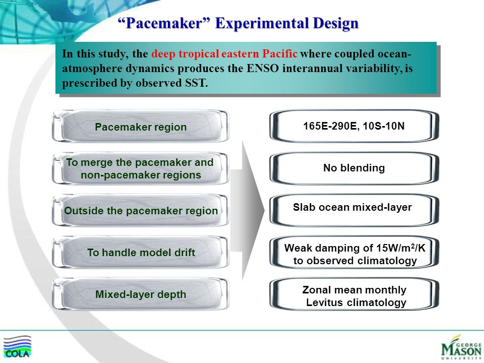 Pacemaker Experimental Design