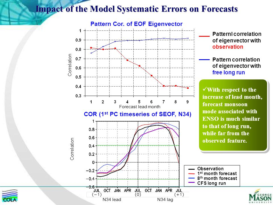 Impact of the Model Systematic Errors on Forecasts