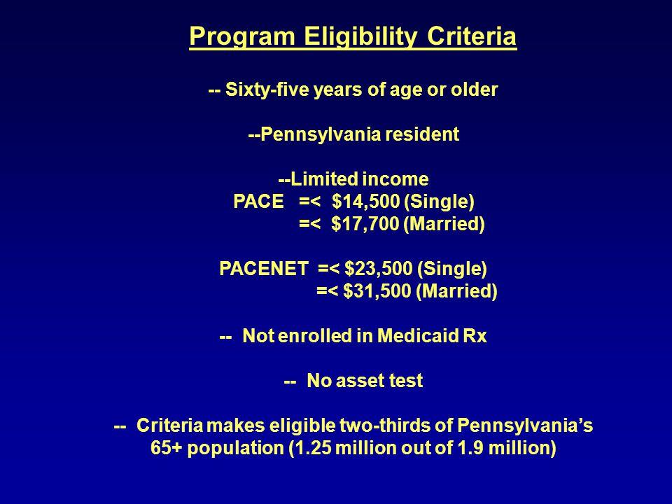 Program Eligibility Criteria