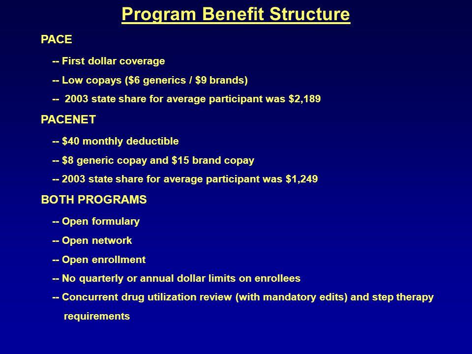 Program Benefit Structure