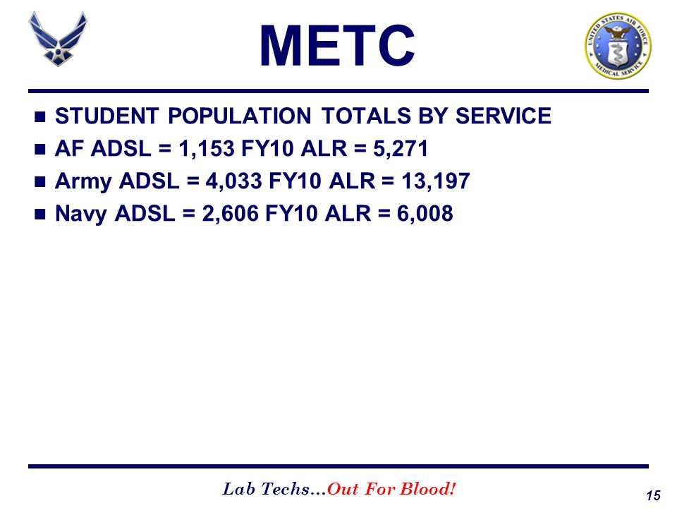METC STUDENT POPULATION TOTALS BY SERVICE