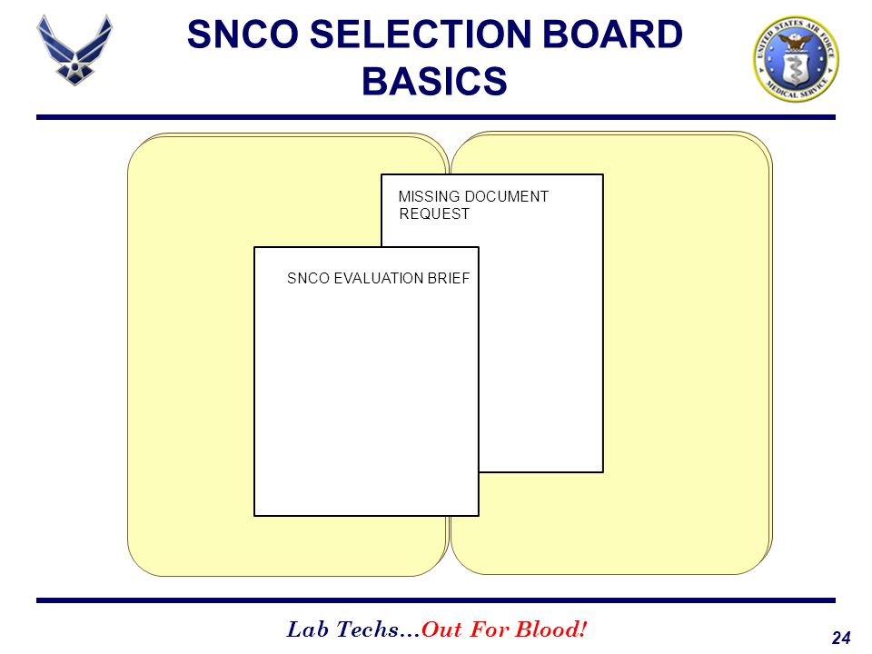SNCO SELECTION BOARD BASICS