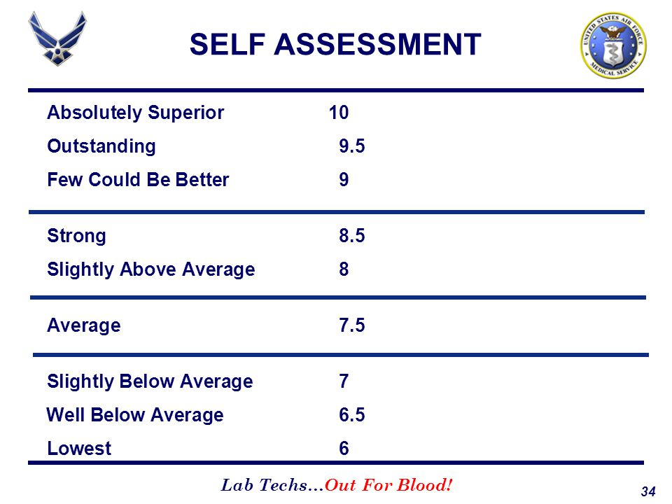 SELF ASSESSMENT Absolutely Superior 10 Outstanding 9.5