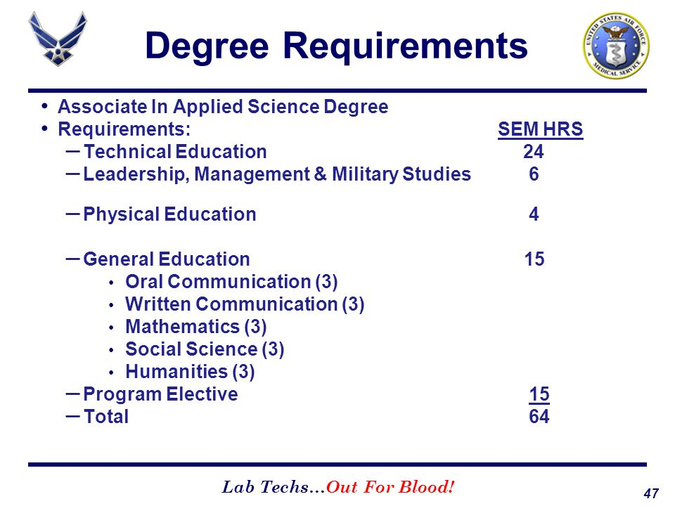 Degree Requirements Associate In Applied Science Degree