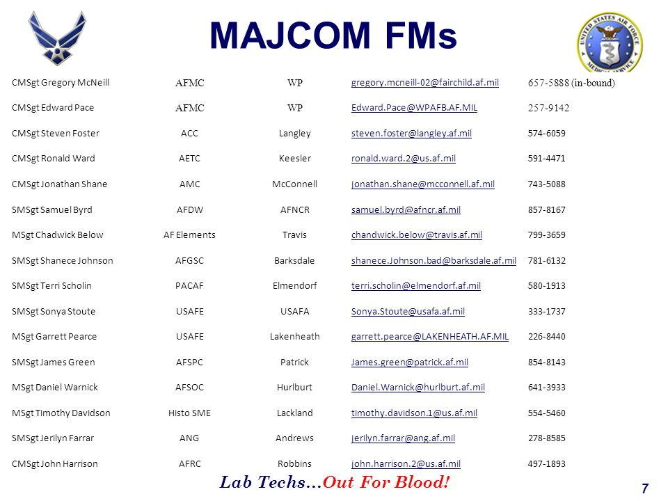MAJCOM FMs CMSgt Gregory McNeill AFMC WP
