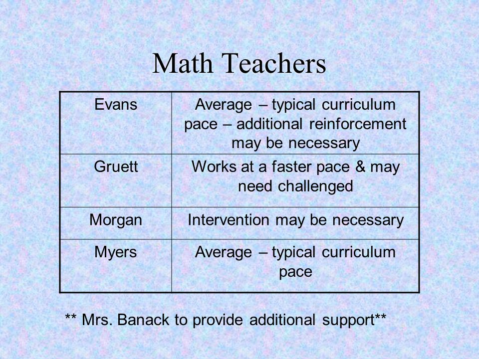 Math Teachers Evans. Average – typical curriculum pace – additional reinforcement may be necessary.