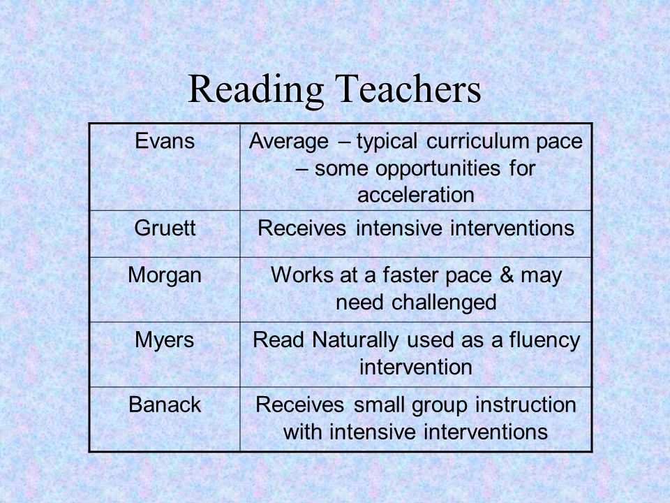 Reading Teachers Evans