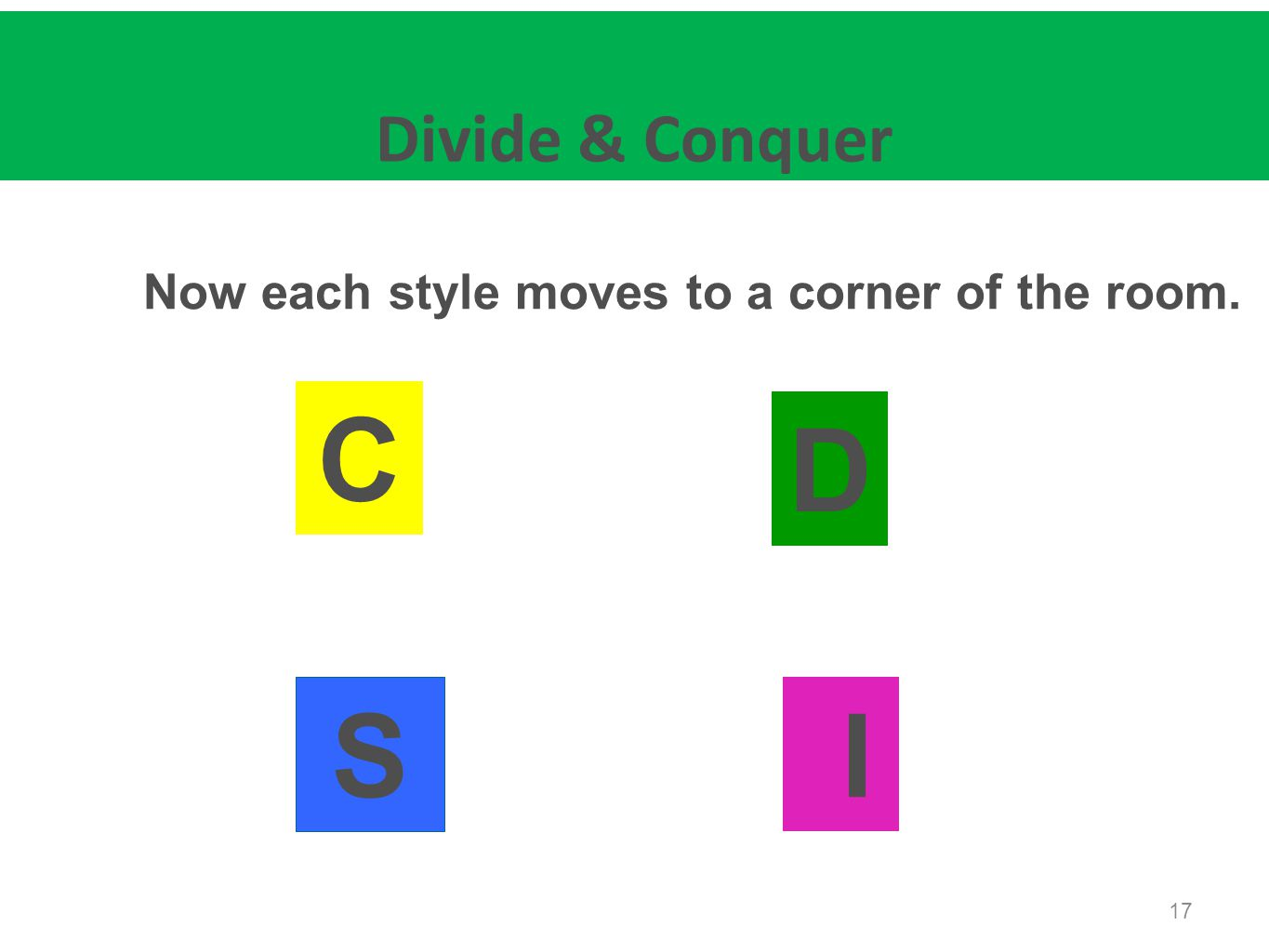Now each style moves to a corner of the room.