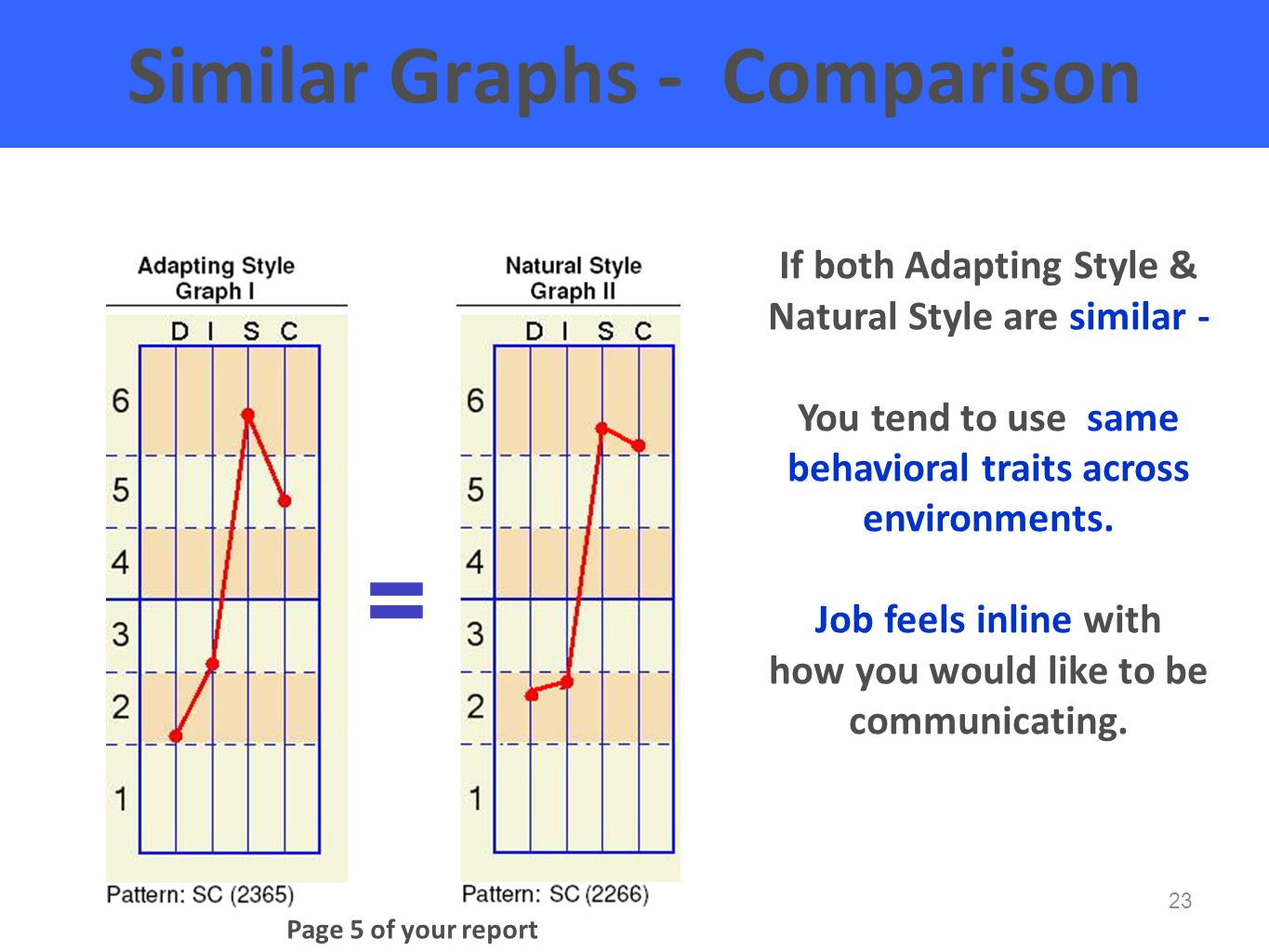 = Similar Graphs - Comparison