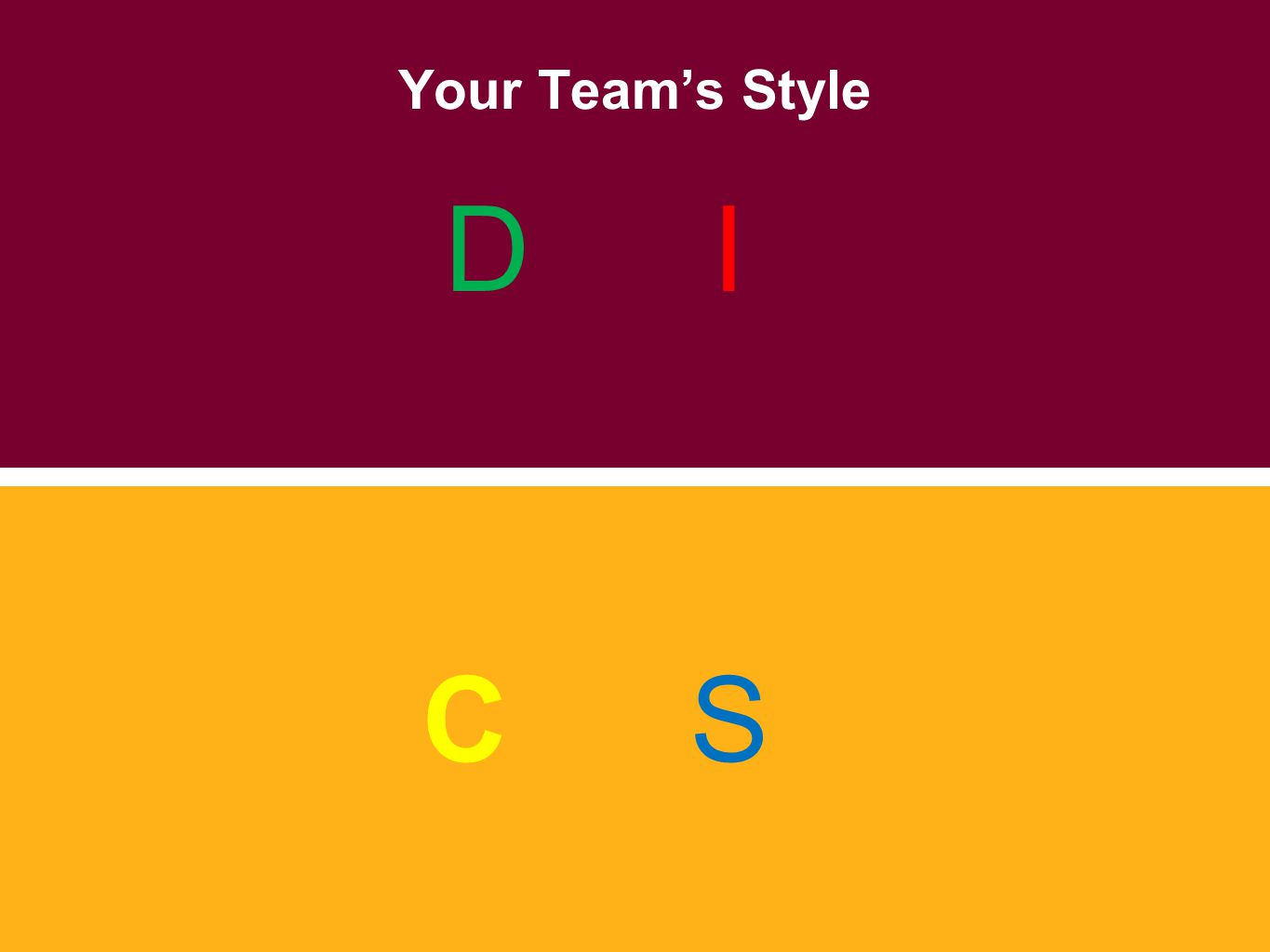 Your Team's Style D I. C S.