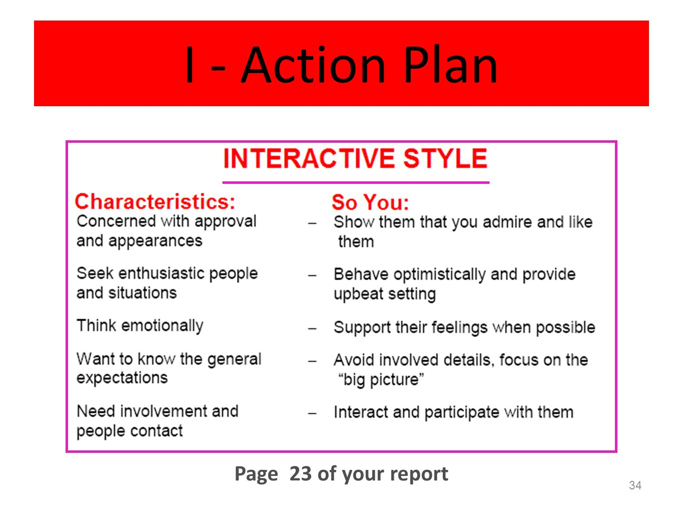I - Action Plan Optional slide. Page 23 of your report