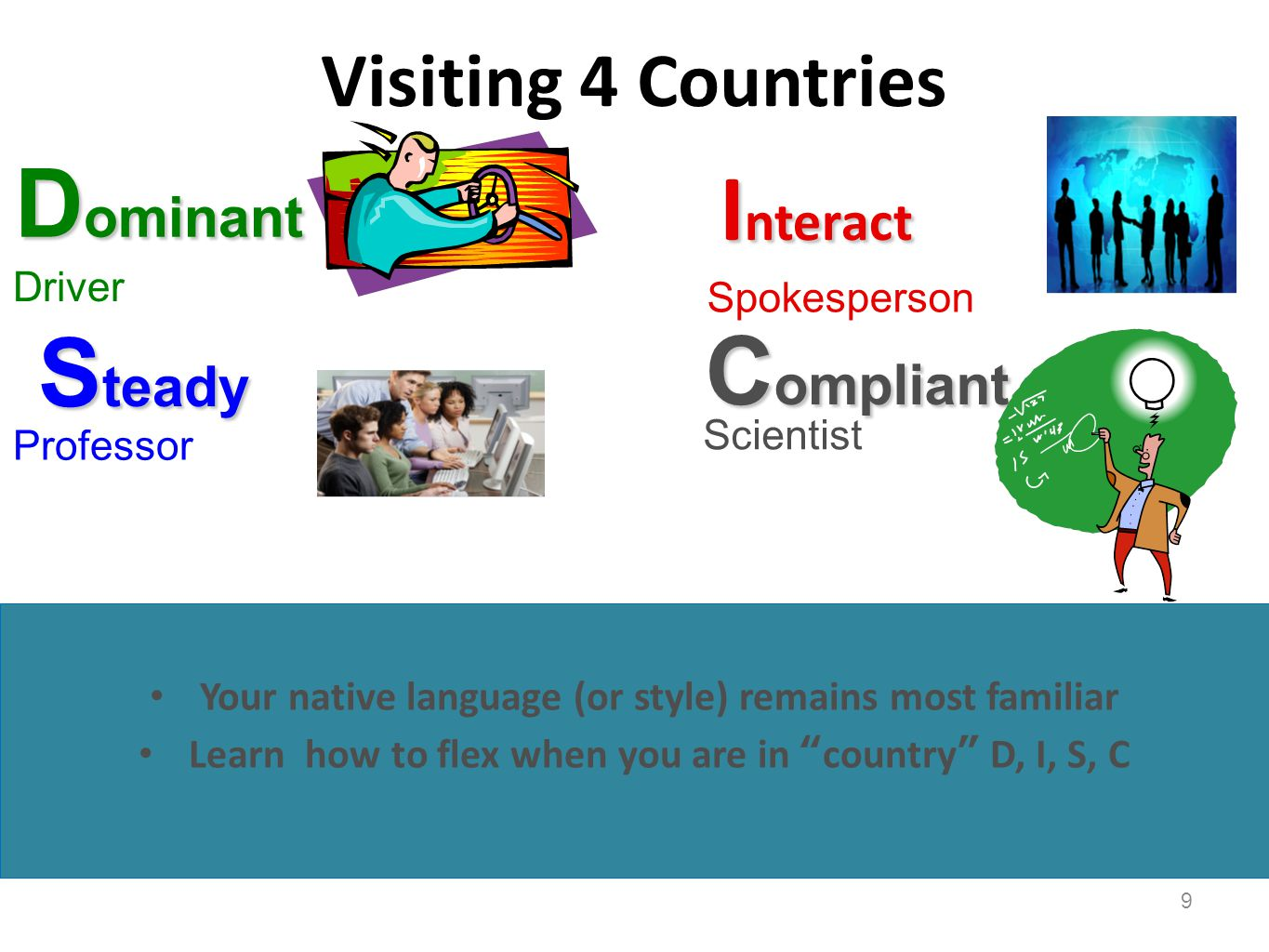 Interact Dominant Steady Compliant Visiting 4 Countries Driver