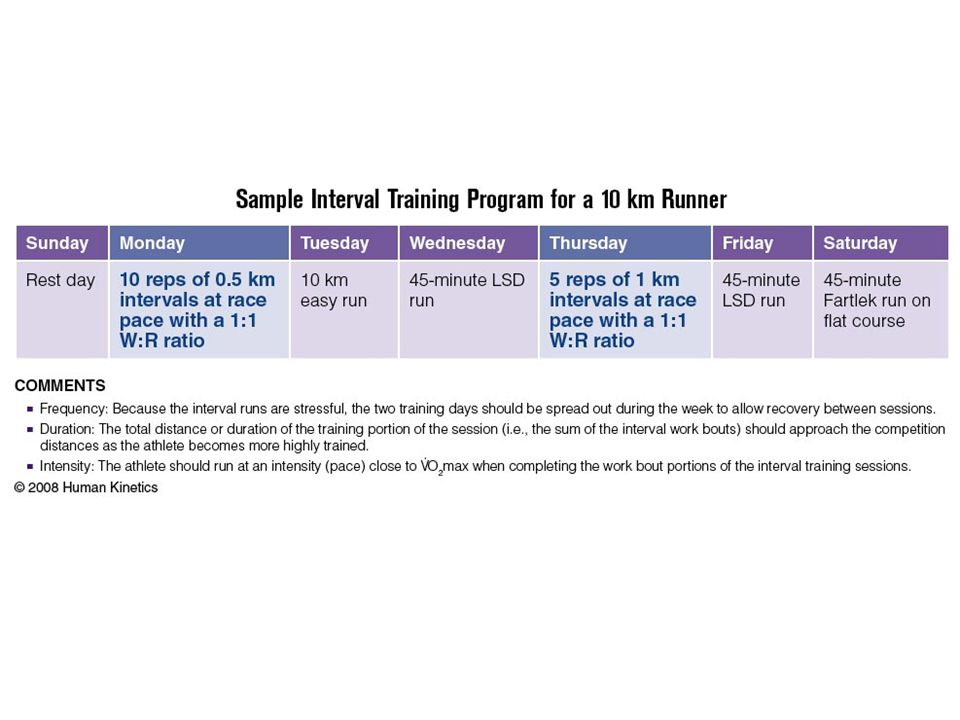 Sample Interval Training Program for a 10 km Runner