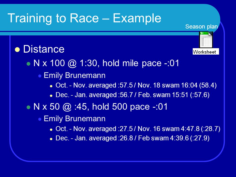 Training to Race – Example