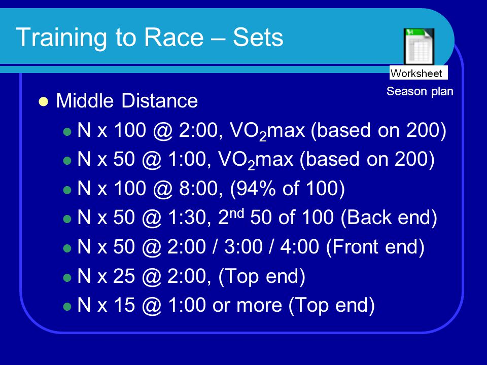 Training to Race – Sets Middle Distance