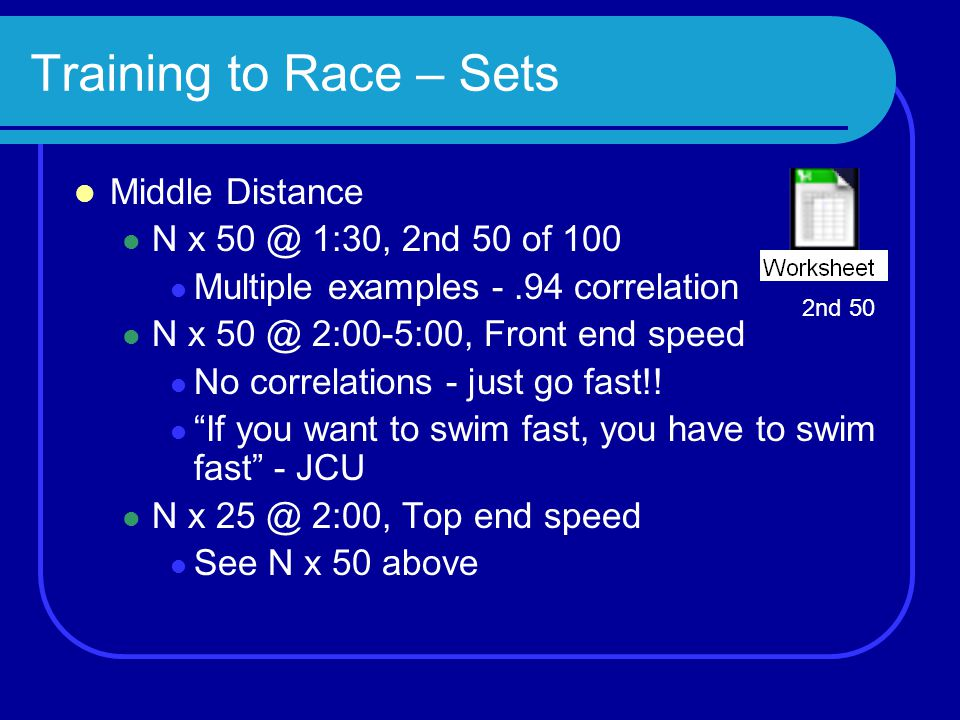 Training to Race – Sets Middle Distance N x 50 @ 1:30, 2nd 50 of 100