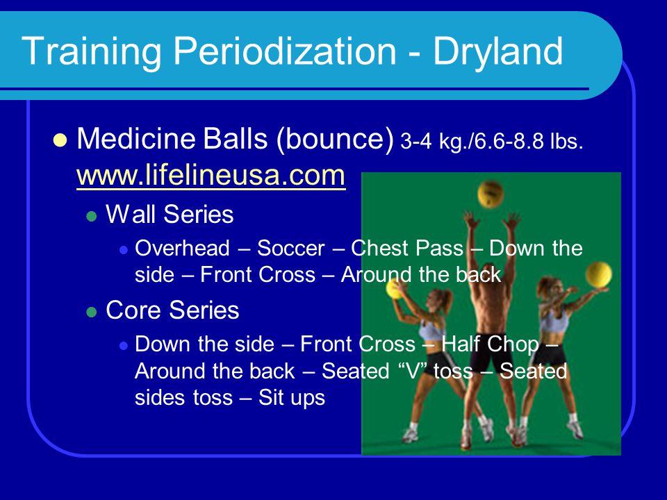 Training Periodization - Dryland