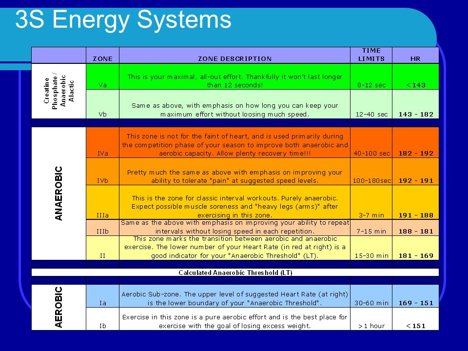 3S Energy Systems