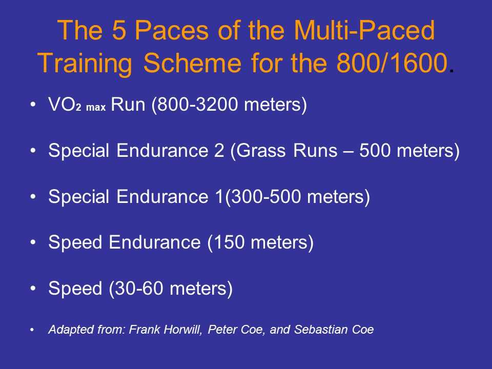 The 5 Paces of the Multi-Paced Training Scheme for the 800/1600.