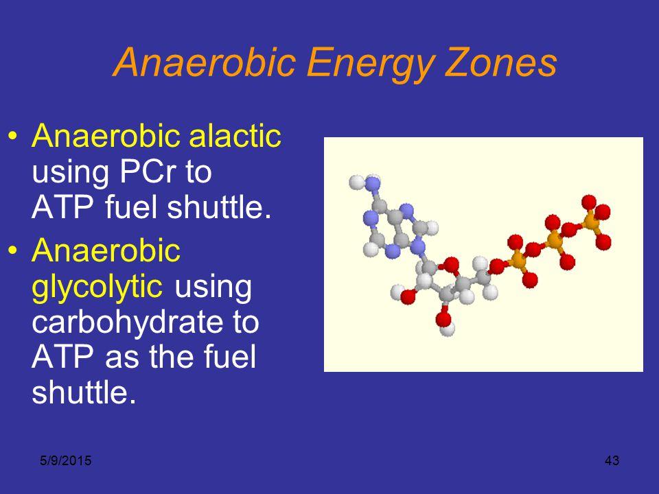 Anaerobic Energy Zones