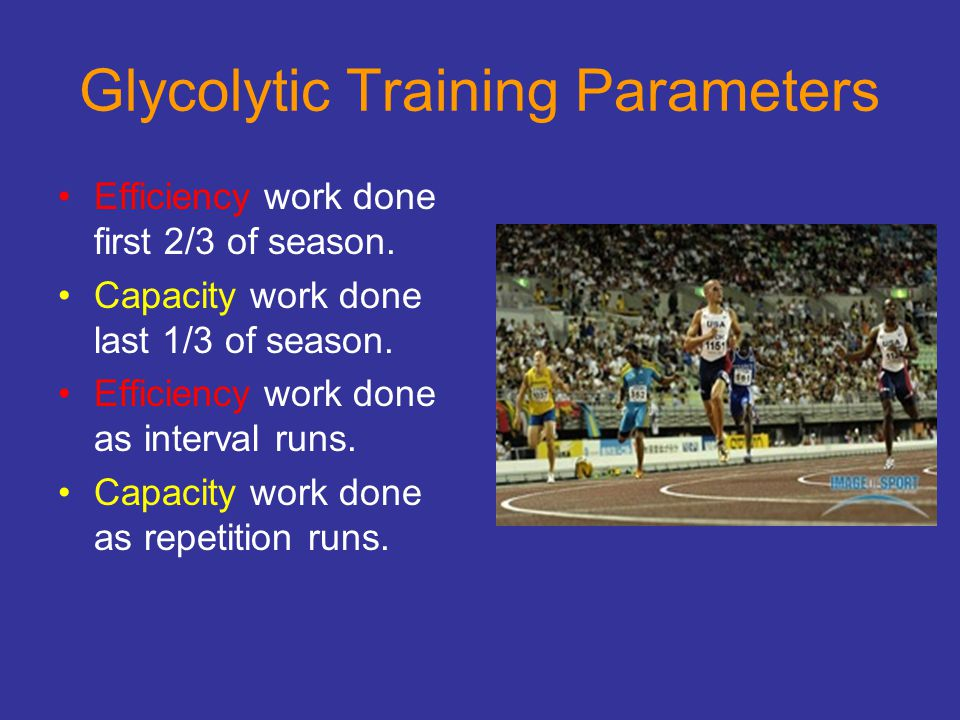 Glycolytic Training Parameters