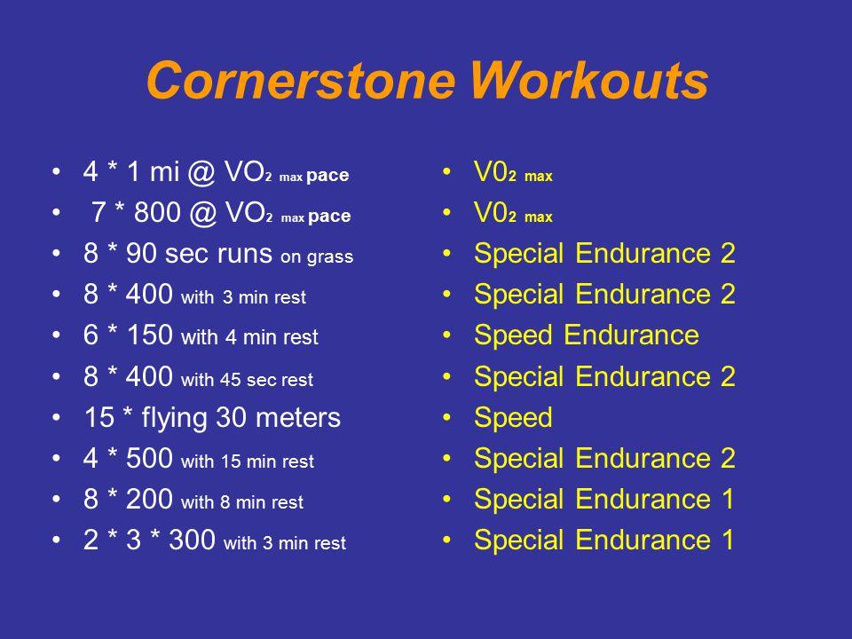 Cornerstone Workouts 4 * 1 mi @ VO2 max pace 7 * 800 @ VO2 max pace