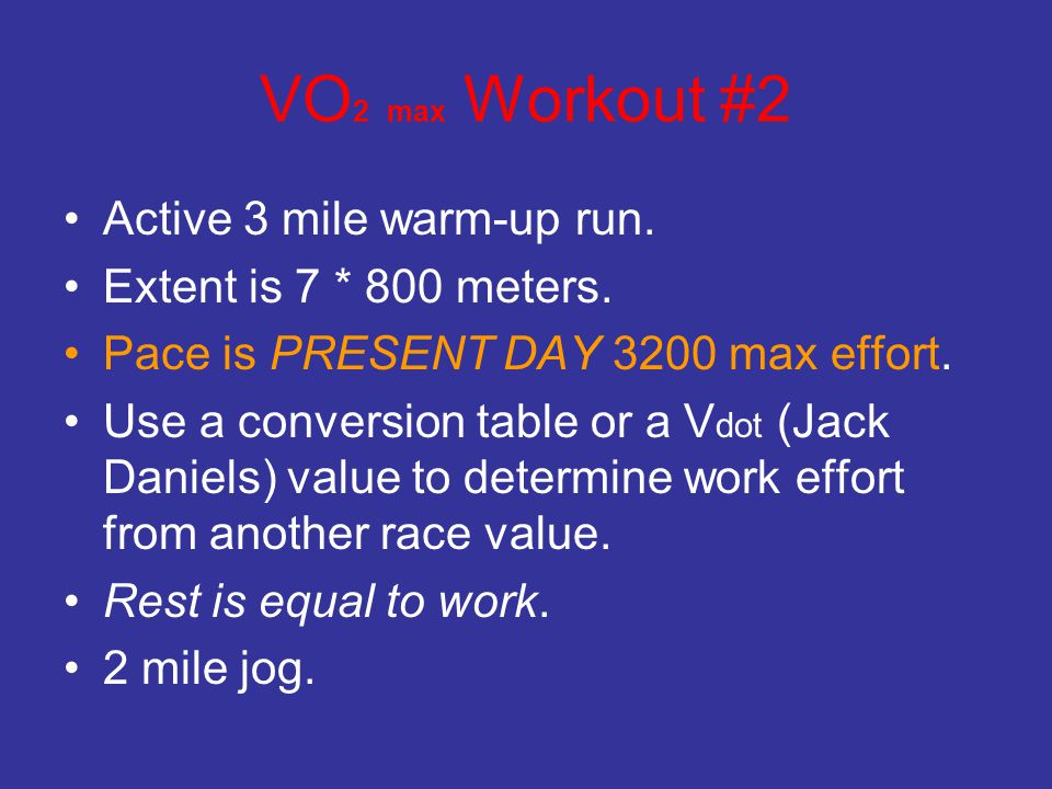 VO2 max Workout #2 Active 3 mile warm-up run.