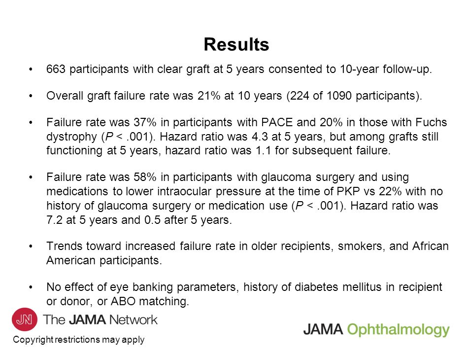 Results 663 participants with clear graft at 5 years consented to 10-year follow-up.