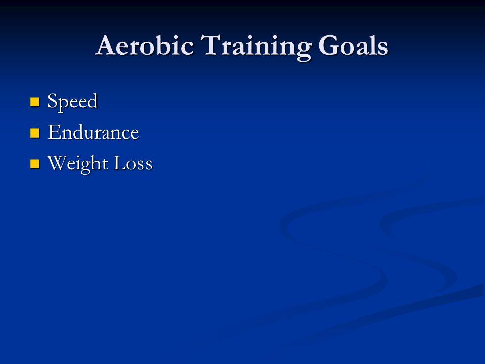 Aerobic Training Goals