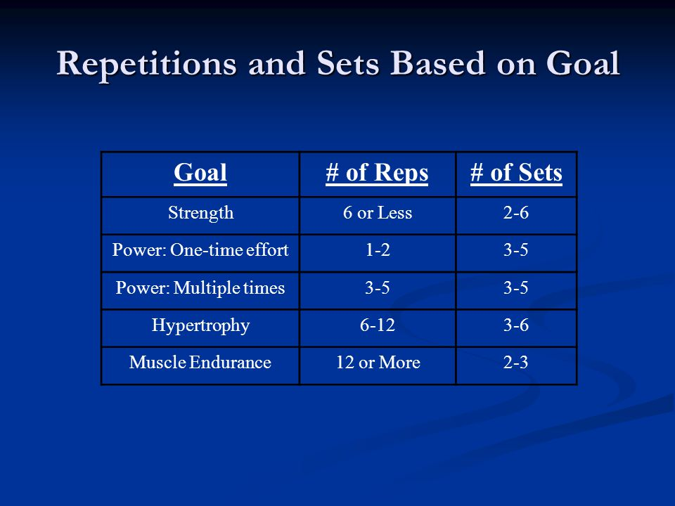Repetitions and Sets Based on Goal