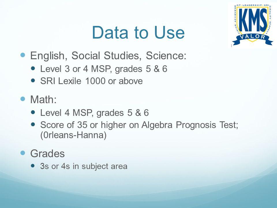 Data to Use English, Social Studies, Science: Math: Grades