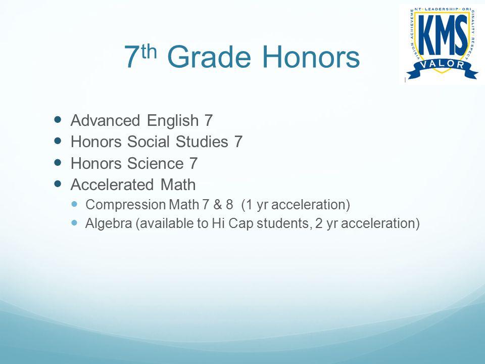 7th Grade Honors Advanced English 7 Honors Social Studies 7