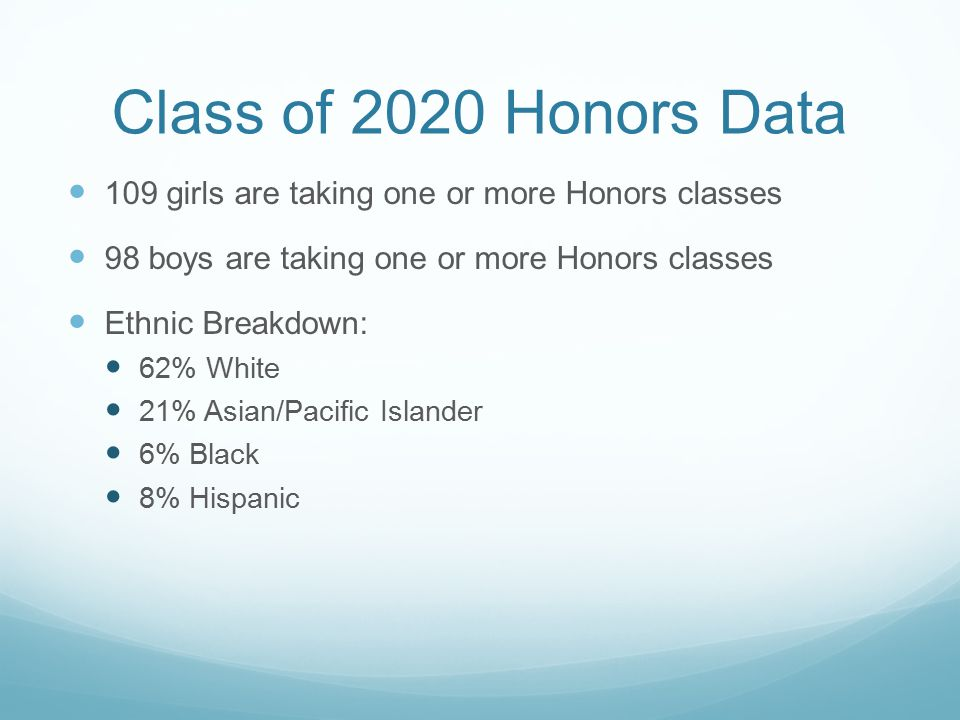 Class of 2020 Honors Data 109 girls are taking one or more Honors classes. 98 boys are taking one or more Honors classes.