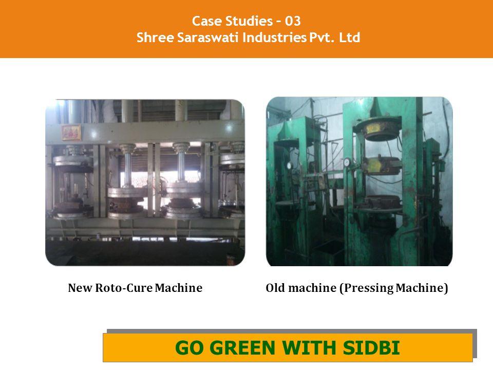 Case Studies – 03 Shree Saraswati Industries Pvt. Ltd