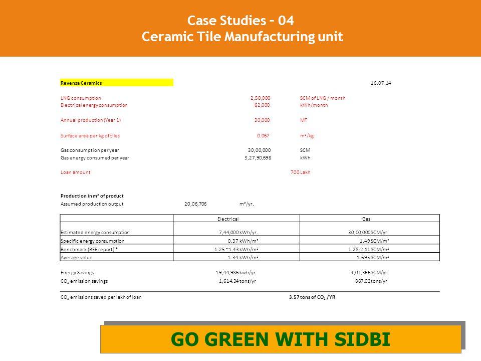 Case Studies – 04 Ceramic Tile Manufacturing unit
