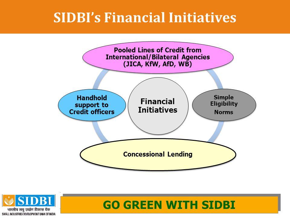 SIDBI's Financial Initiatives